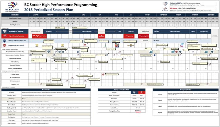 periodized plan preview